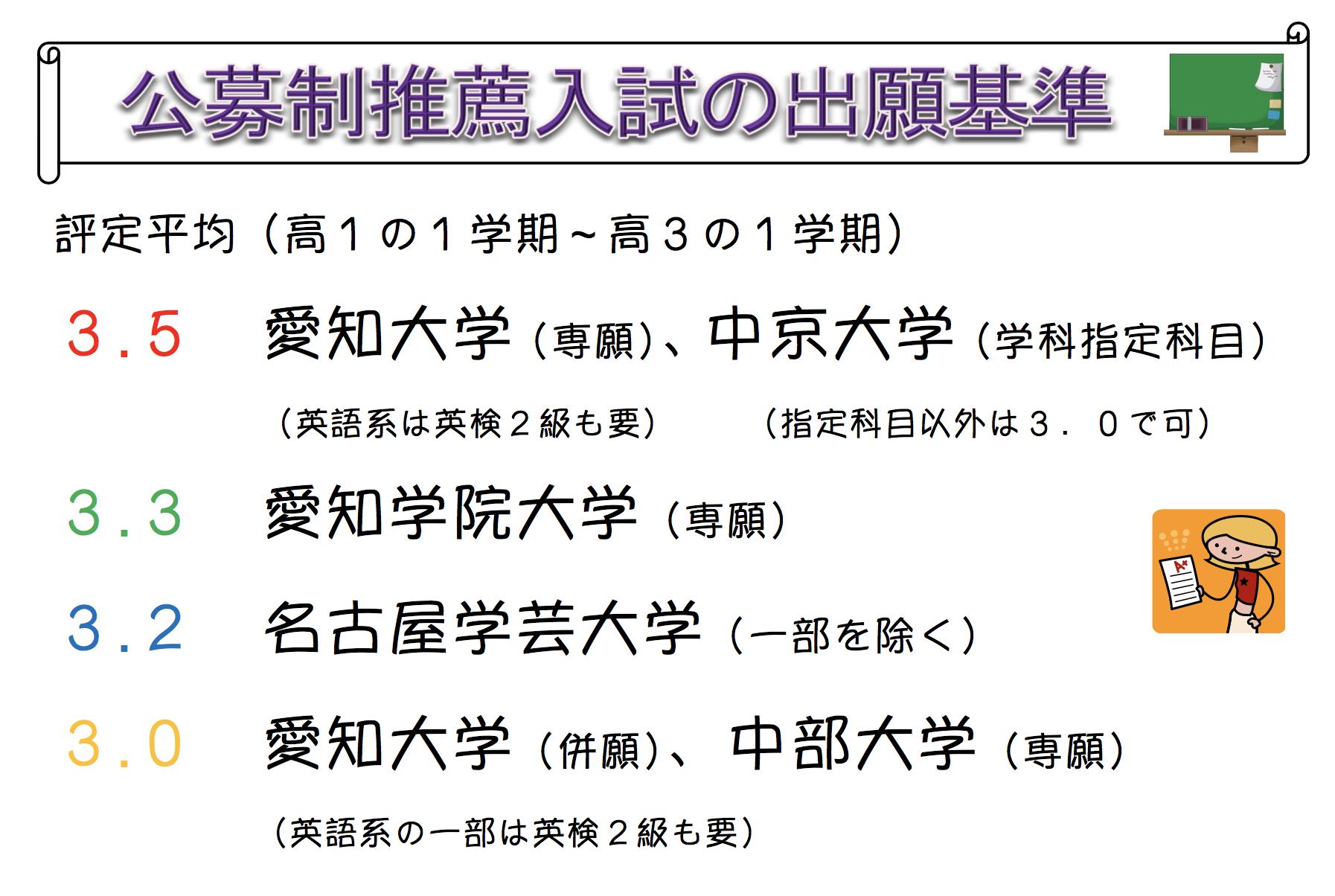 中京 大学 出願