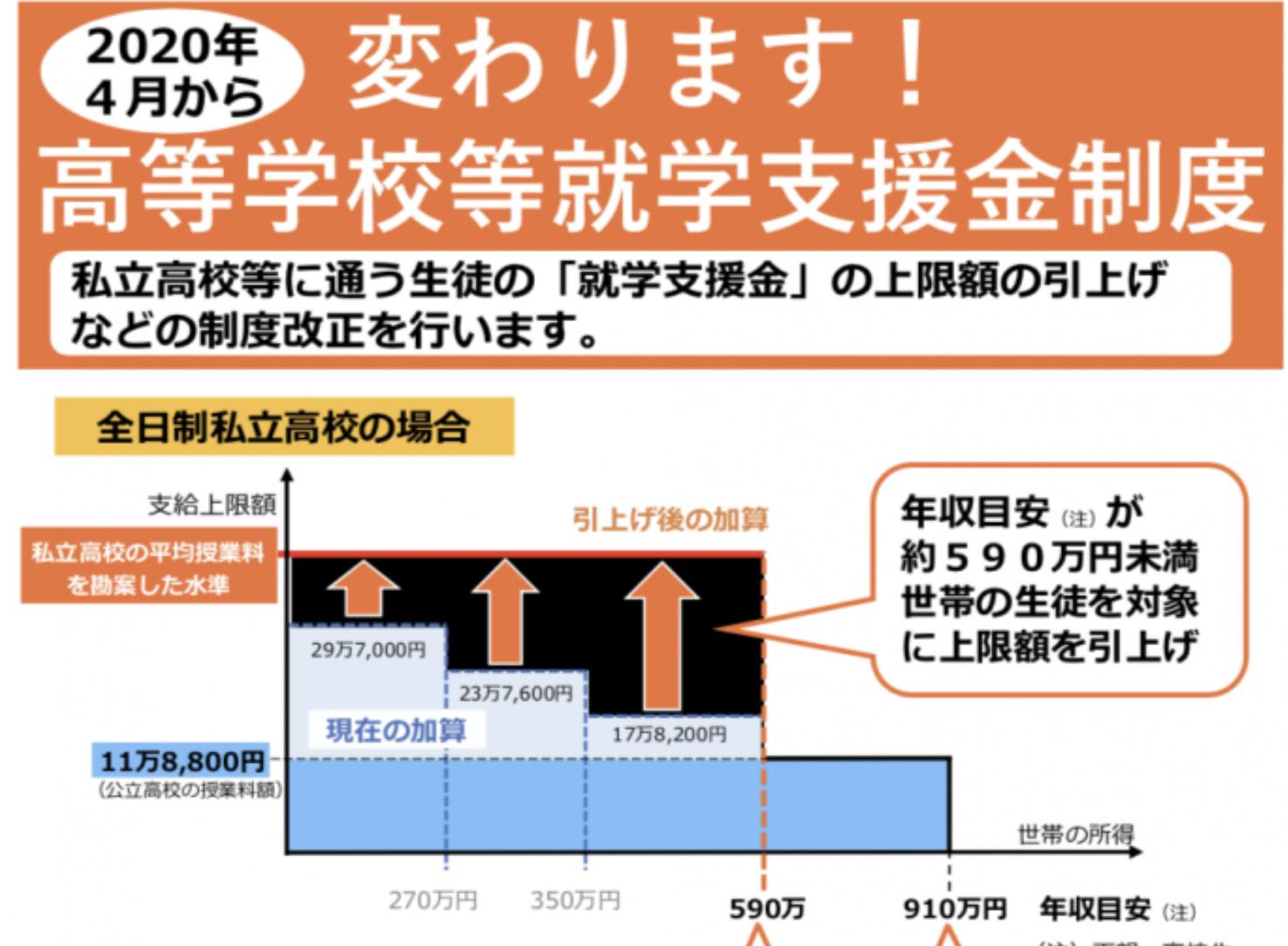 大阪 私立 高校 説明 会 2021