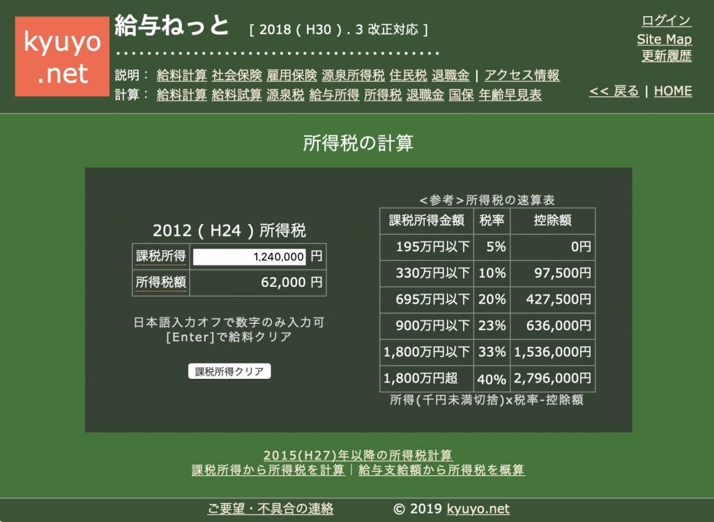 シュミレーション 2020 愛知県私学助成金