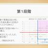 三重県高校入試後期の合格の決め方