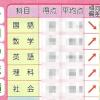 「三重県高校偏差値」インターネットサイトを学習塾がレビューしてみた